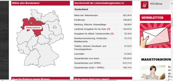 ドイツの生活費(地域ごと)