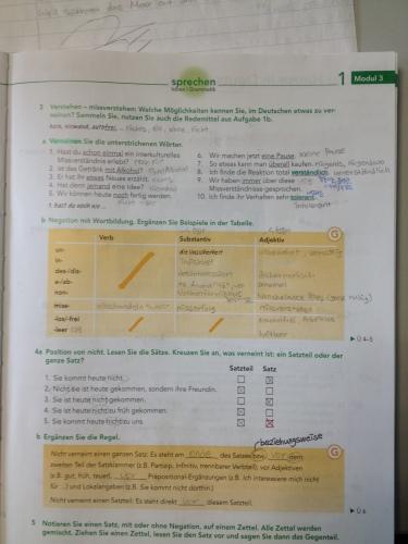 ドイツ語の教科書