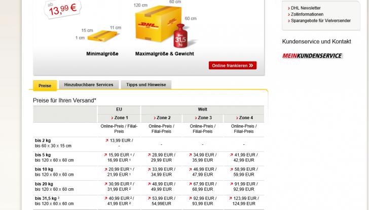 ドイツの国際郵便