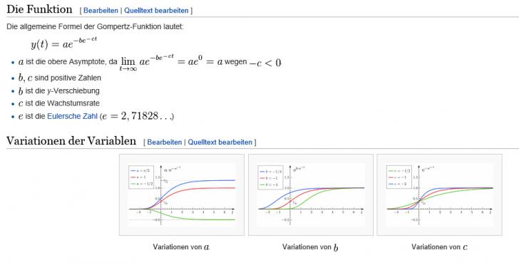 Gompertz-Funktion(ドイツ版wikiより転載)